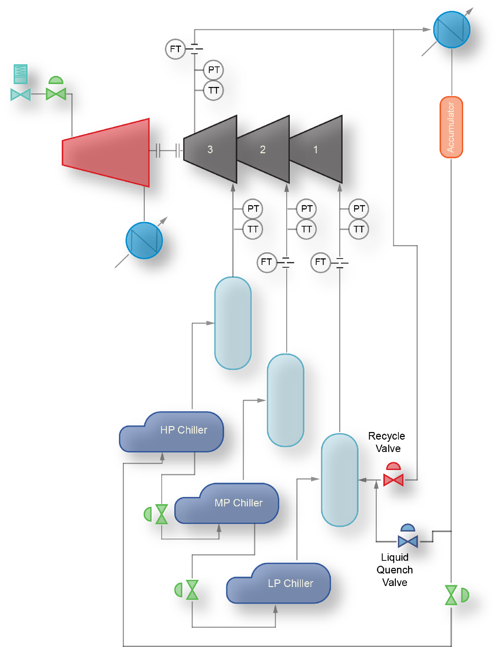 Typical Refrigeration System Schematic r1.1