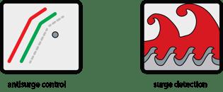 asc sd app icons