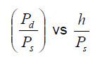 final simplified surge algorithm