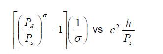 simplified surge line algorithm